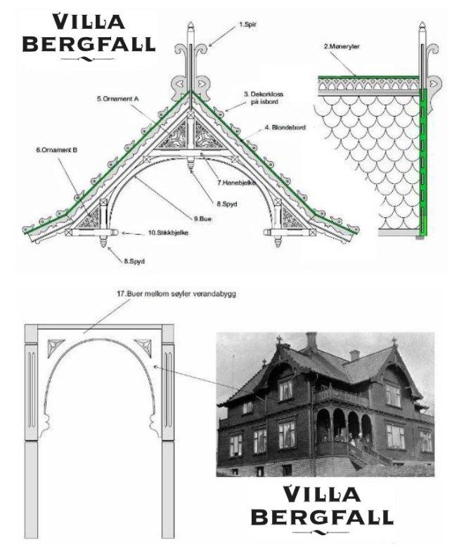 Villa Bergfall blogg 15